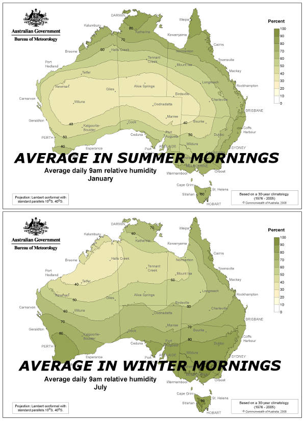 Relative Humidity ranges in Australia for Annual Averages for Summer and Winter months